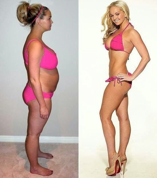 Belly fat loss methods image 2