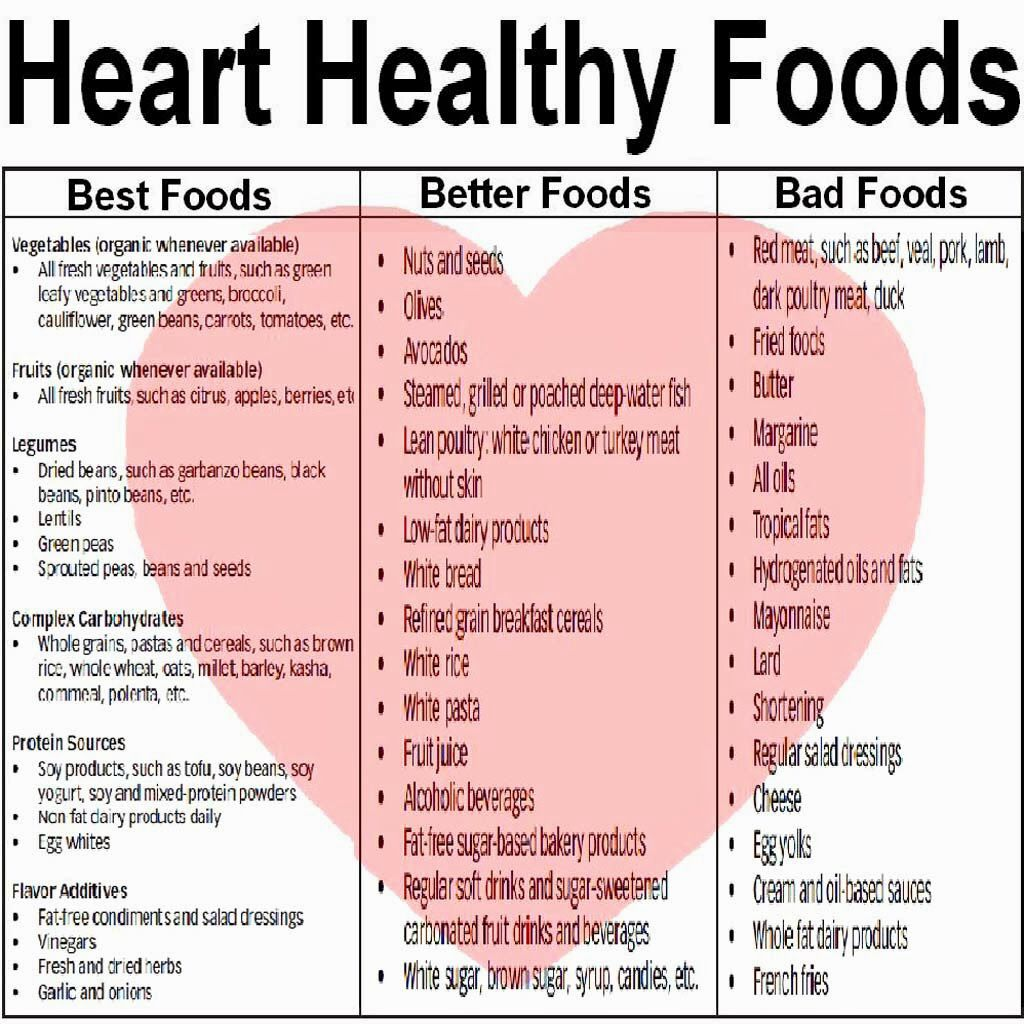 heart healthy diet Good food and healthy diet - live well - nhs choices.
