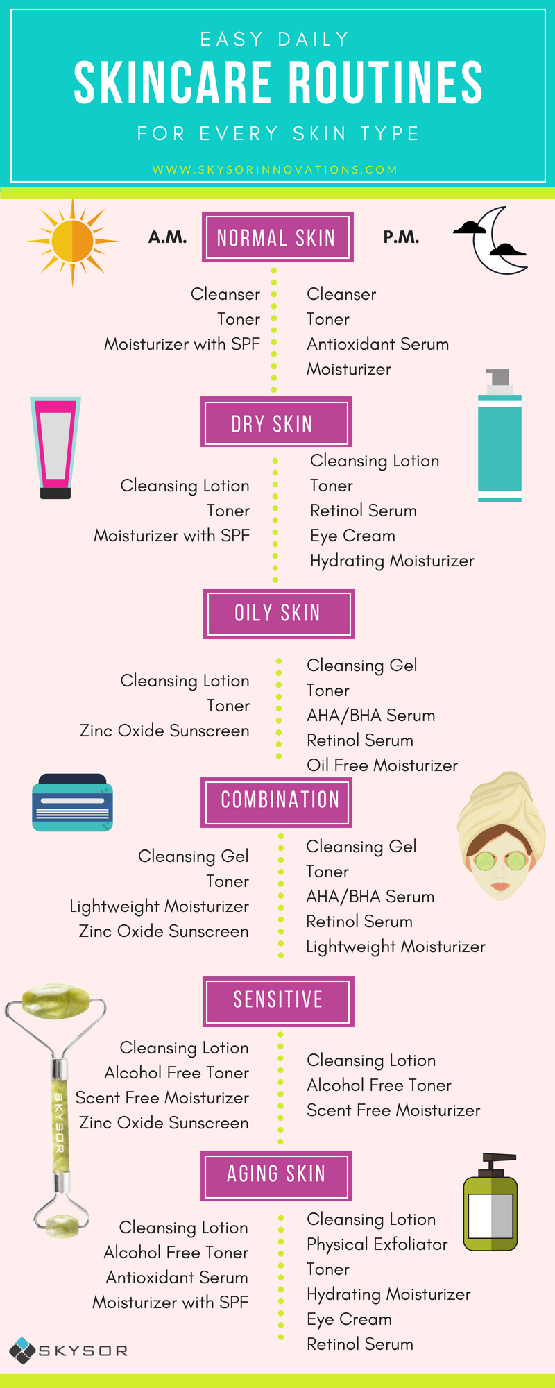 Easy Everyday Skincare Routines For Different Skin Types How To Apply Beauty Products The R Everyday Skin Care Routine Everyday Skincare Everyday Skin Routine