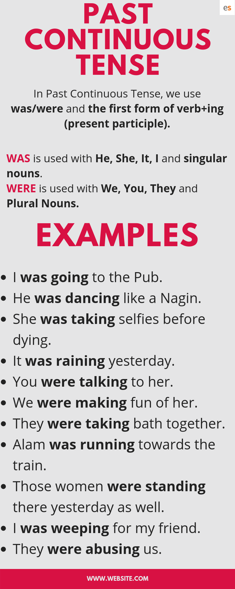Past Continuous Tense Rules And Examples English Grammar