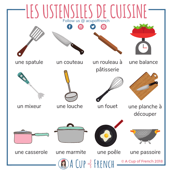 Kitchen utensils in French ???? #kitchenutensils