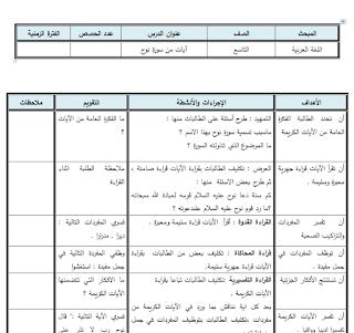 تحضير الصف التاسع لغة عربية الفصل الاول 2019 2020 كاملا Sheet Music