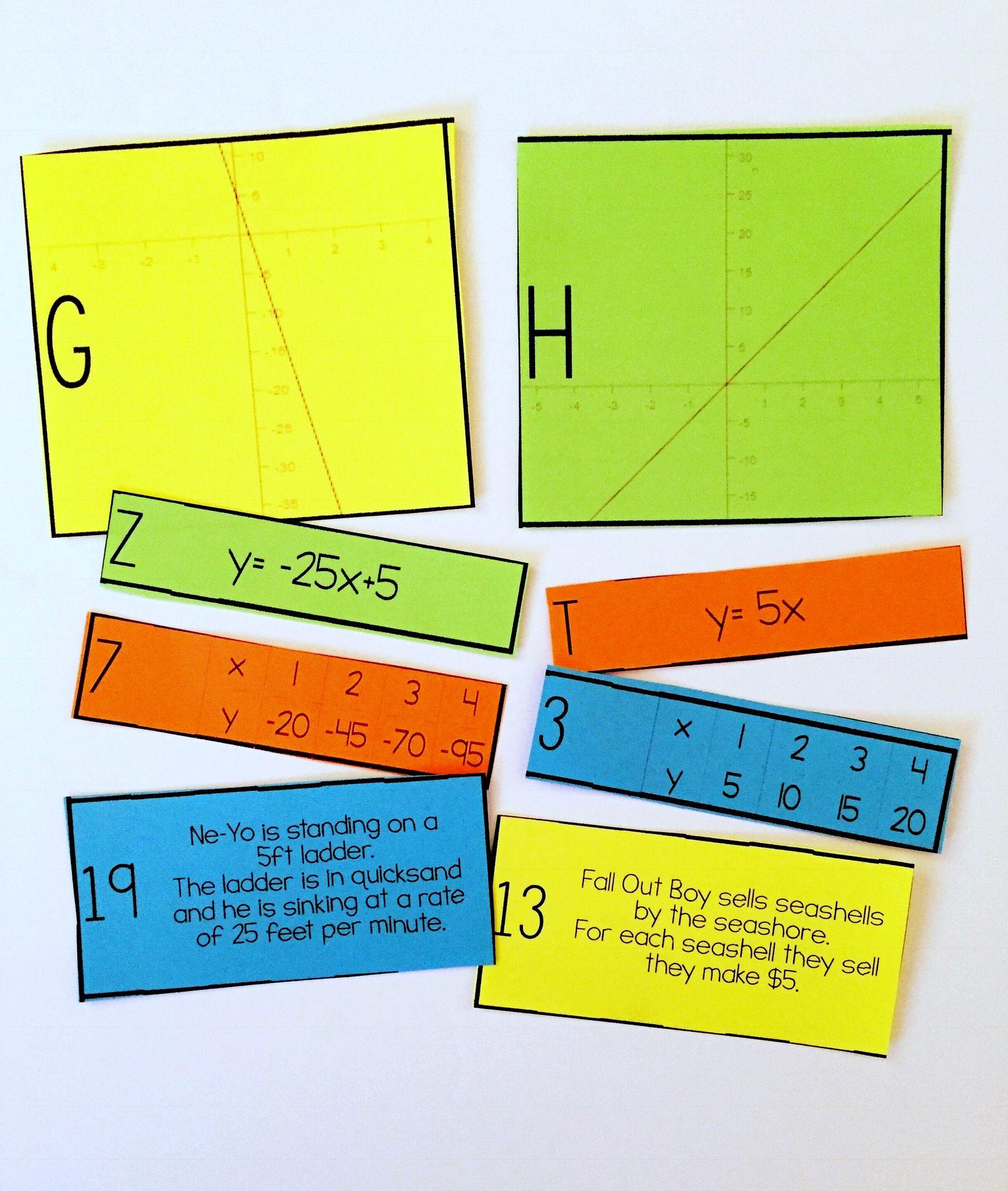 Linear equation card match slope intercept form math linear equation card match slope intercept form falaconquin