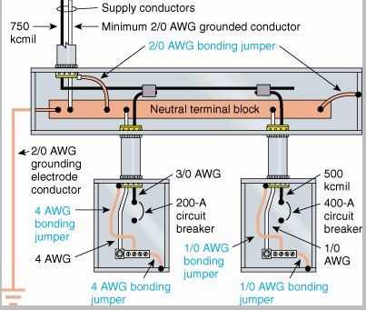 Wiring diagram for 400 amp service wiring data pin by shawn kinney on wiring 101 pinterest rh pinterest com 200 amp service wire size 400 amp meter base with 200 amp breaker for panels greentooth Gallery