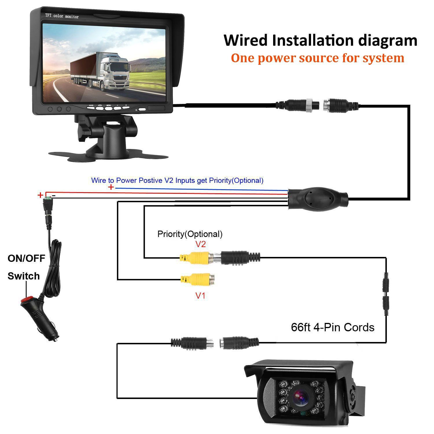 Emmako Backup Camera And 7 Monitor Kit For Truck Trailer