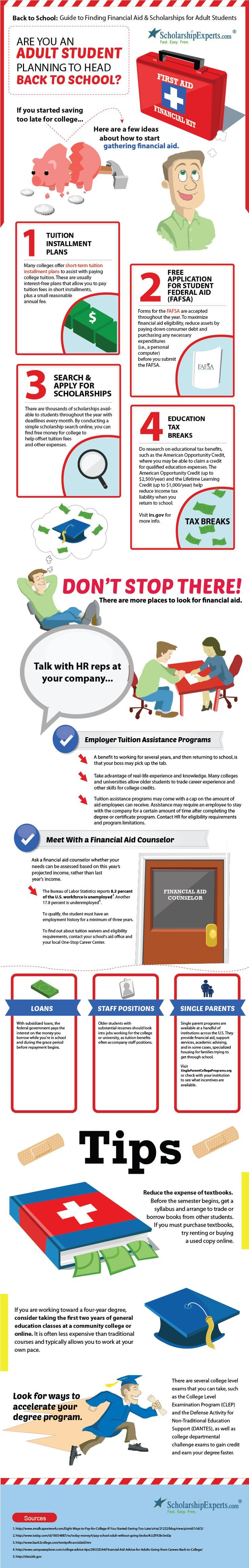 college aid Adult financial for
