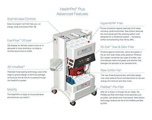 Iqair Hyperhepa Filter Air Purifier Purifier Filters