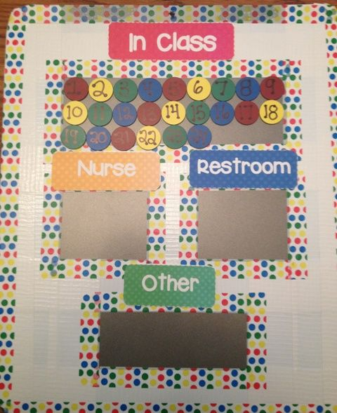 A Spoonful Of Creativity Classroom Management Magnet Board Creative Classroom Classroom Management School Crafts
