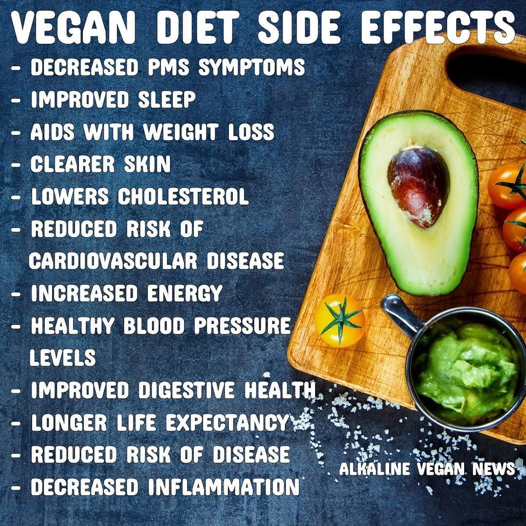Pin By Monique Gallentine On Foods Vegan Diet Vegan News Raw Food Recipes