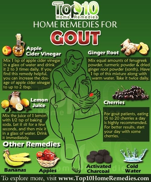 Home Remedies For Gout Medical