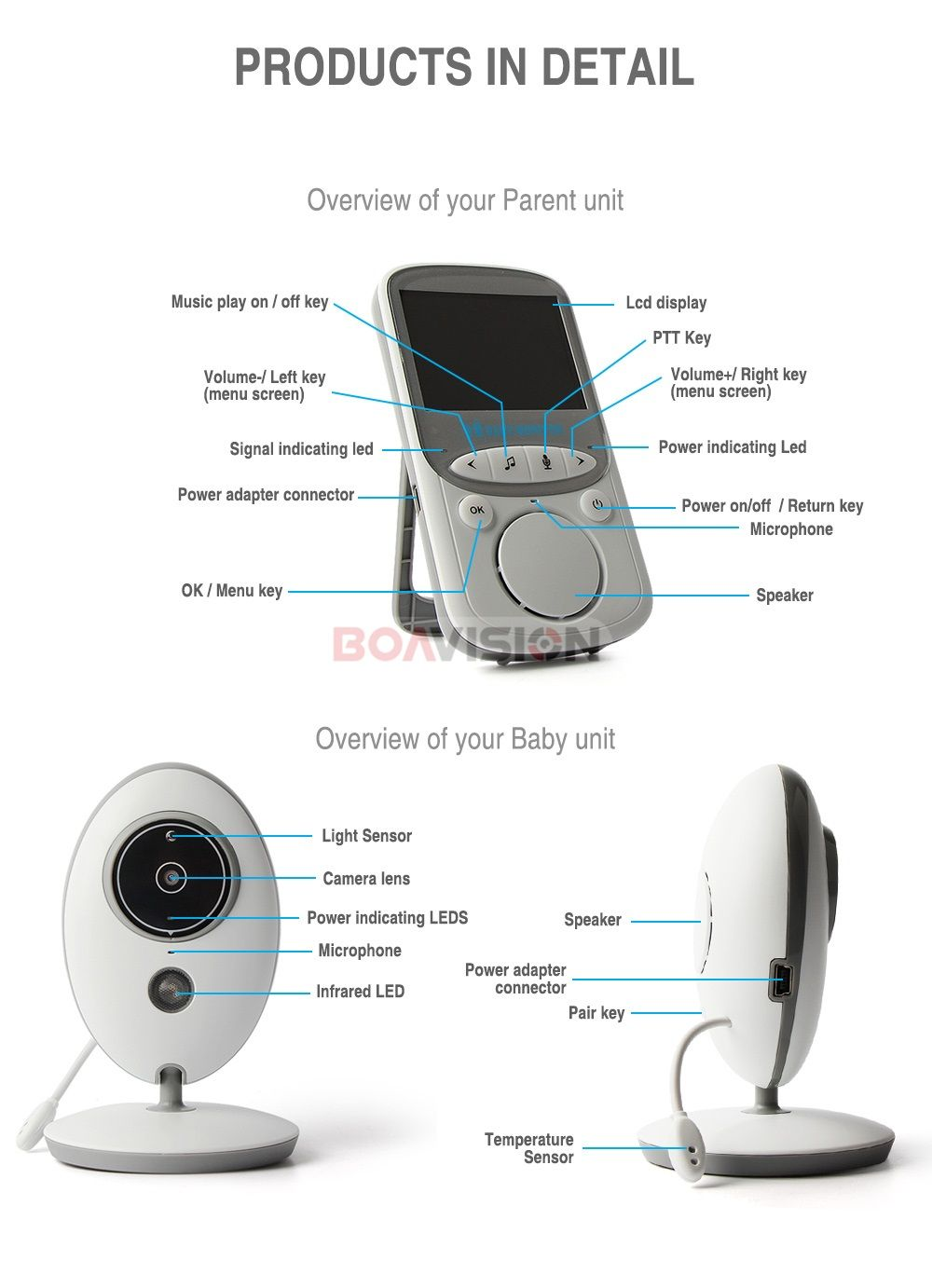 WIRELESS LCD AUDIO VIDEO BABY MONITOR #displayresolution