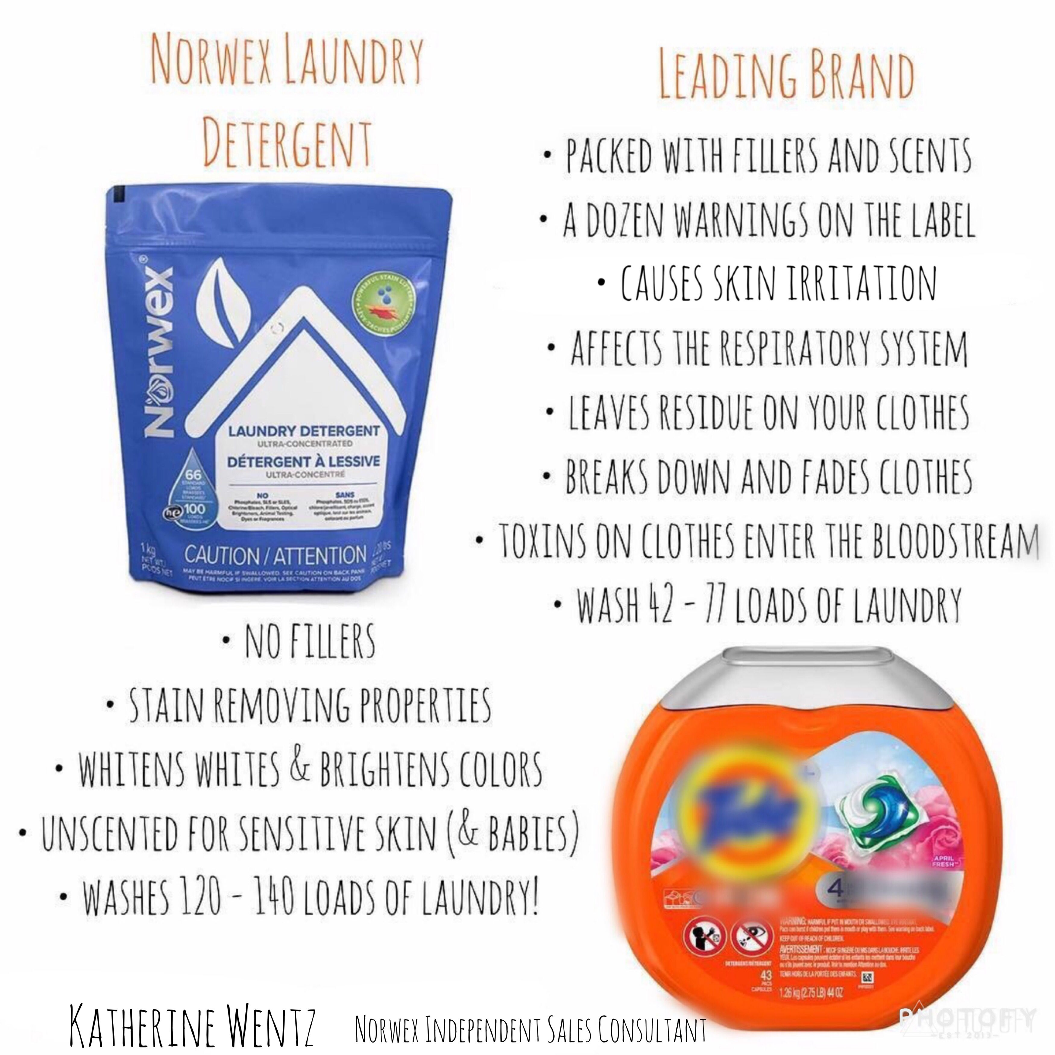 Upp Vs Leading Brand Detergent Yes This Has Been Approved By