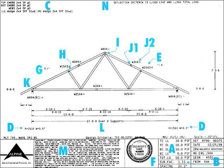 steel roof truss design example pdf