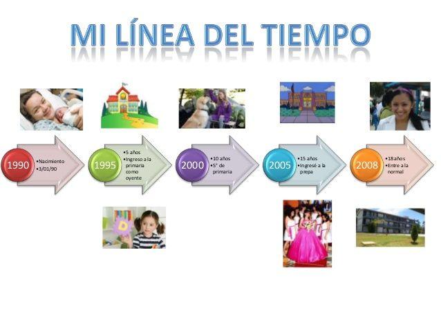 Linea De Tiempo Autobiografía Google Search Linea Del Tiempo Linea De Vida Clase De Español