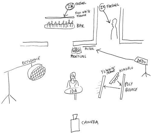 ida scene7 club night int diagram
