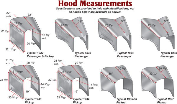 Image Result For Ford Aa Hood Parts Ford Trucks Ford Pickup Trucks Ford Roadster