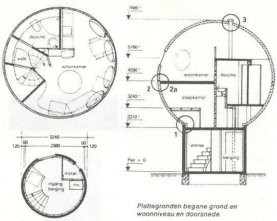 Bolwoningen Houses Dome House Architecture Cabin Plans