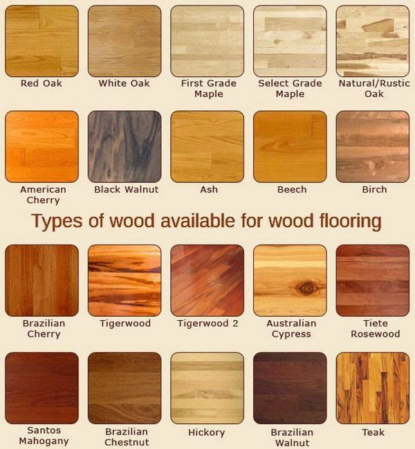 Flooring Types Of Wood Flooring Types Of Hardwood Floors Types Of Flooring Materials