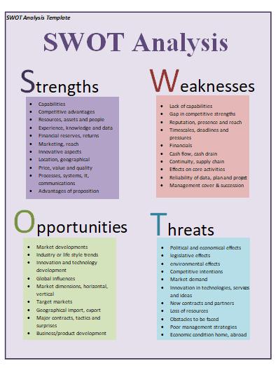 7 Free Swot Analysis Templates Download Plenty Of Free Templates Like 7 Free Swot Analysis Templa Swot Analysis Template Swot Analysis Swot Analysis Examples