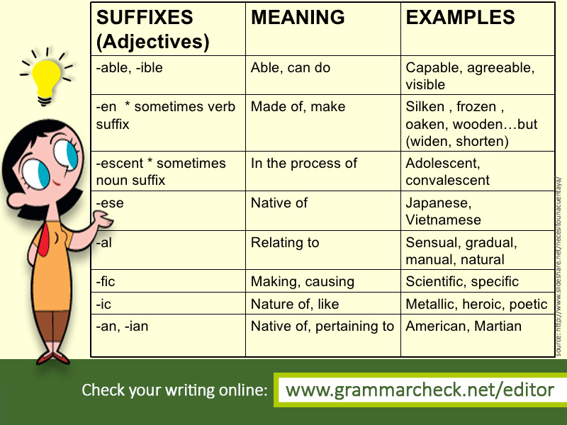suffix thesis means Roots are defined as word parts that have no prefix or suffix without having learned those terms, this definition does not help us yet for now, think of a root word as the base of a word that contains the central meaning prefixes and suffixes will be attached to the root in order to change the meaning we'll get to that in the.