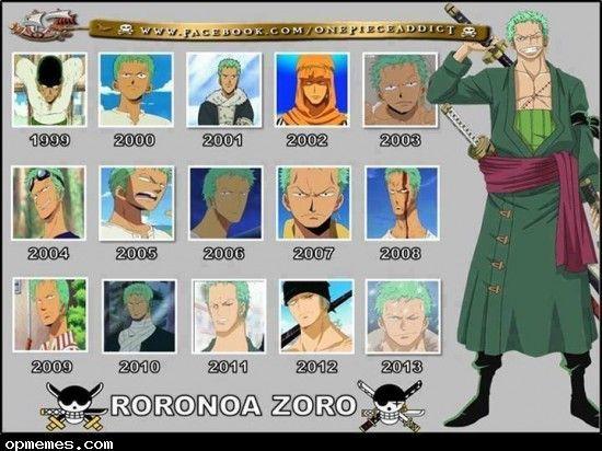 Pin By Lenka Iqus On My Manga And Anime Favourites One Piece Anime Roronoa Zoro Zoro One Piece