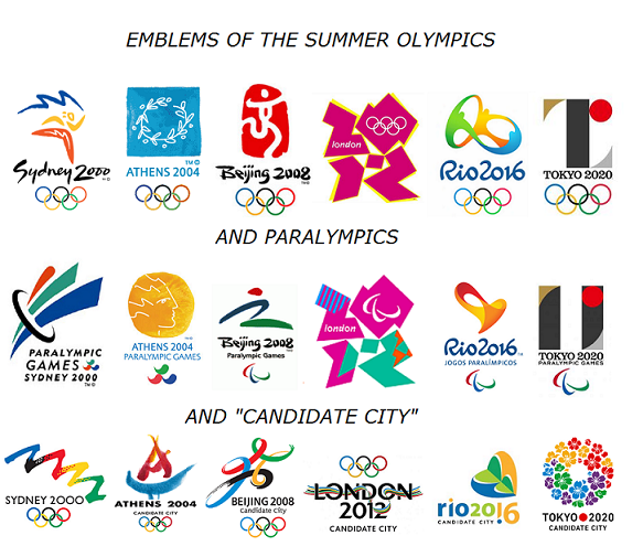 Summer Games 2020.Tokyo 2020 Summer Olympic Games Games Of The Xxxii