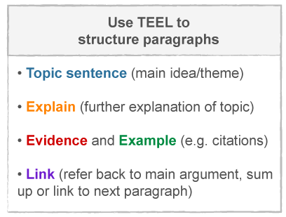 to structure the paragraphs use teel topic sentence main idea  to structure the paragraphs use teel topic sentence main idea theme