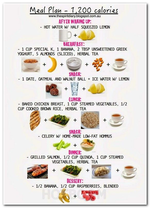 How much weight can you lose in a week on the slimfast diet