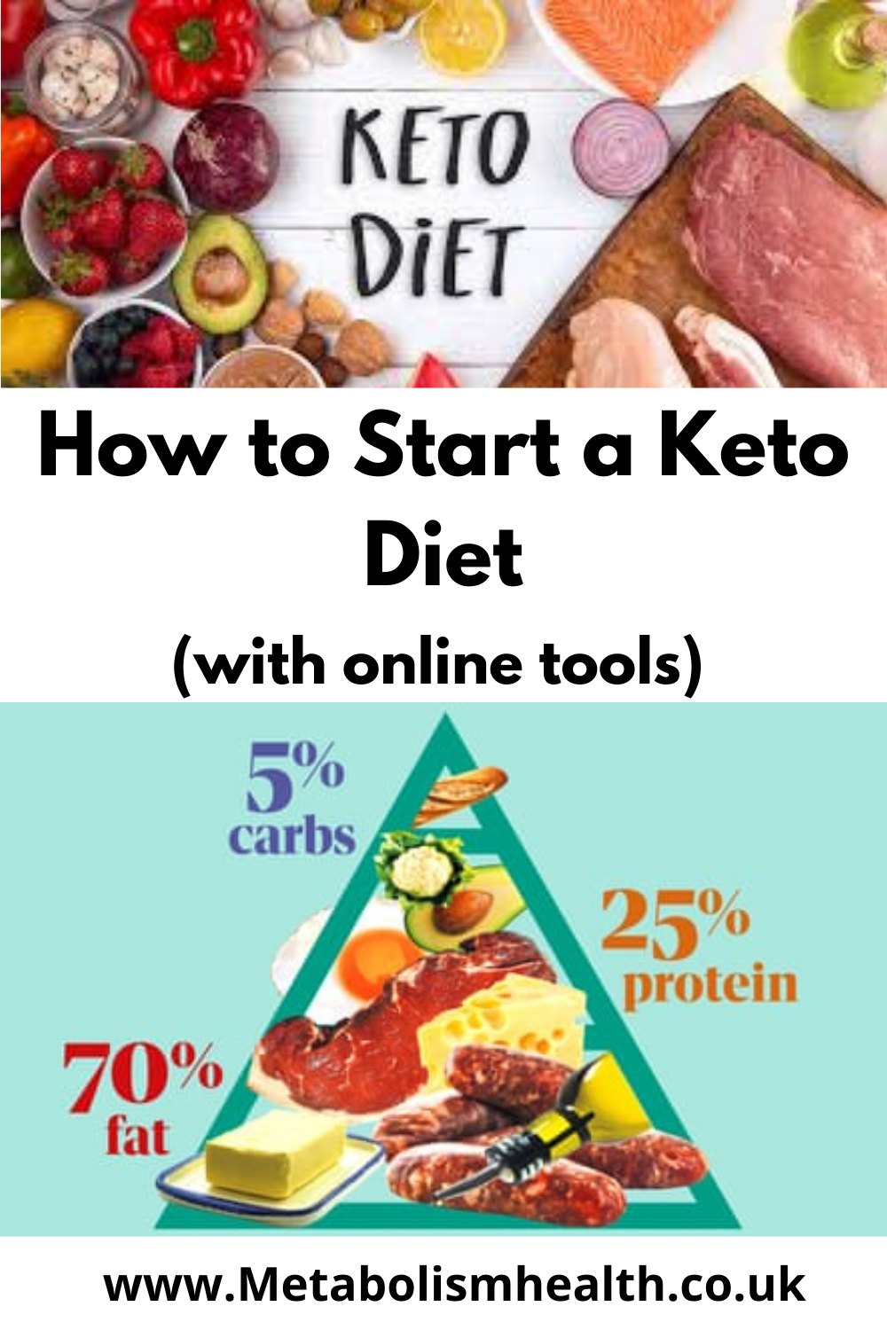 Pin On Diet Plans For Weight Loss
