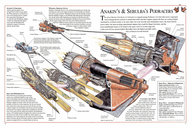 Anakin's & Sebulba's Podracers