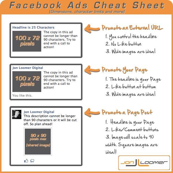 Dimensiones de anuncios en Facebook | Dynamis | Pinterest | Facebook
