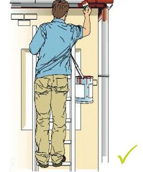 Correct User Maintaining Three Points Of Contact With The Ladder