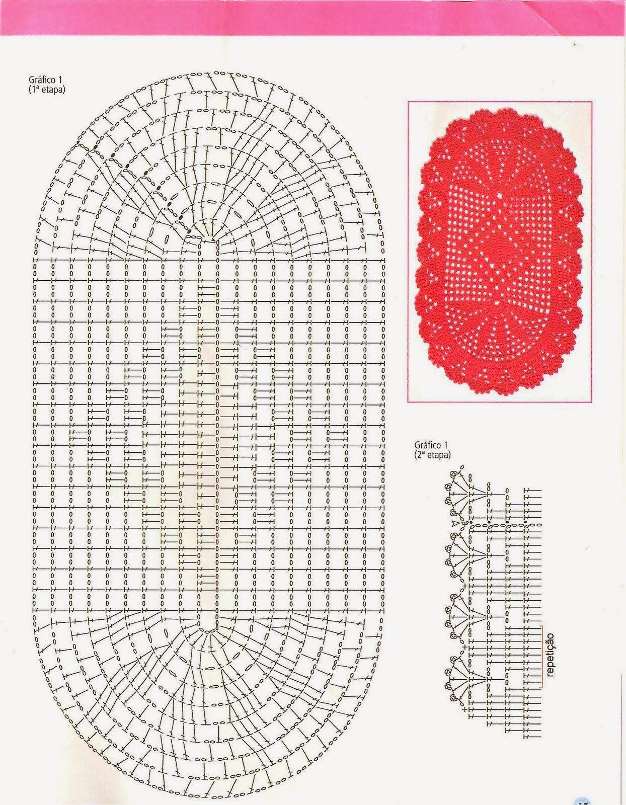 Estante do Croche: TAPETE OVAL BARBANTE em CROCHE … | πλεχτα | Pinte…