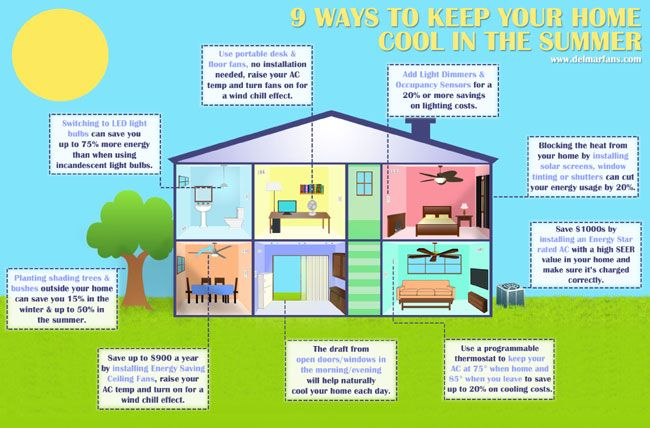 How To Energy Efficient Heating And Cooling Energy Conservation