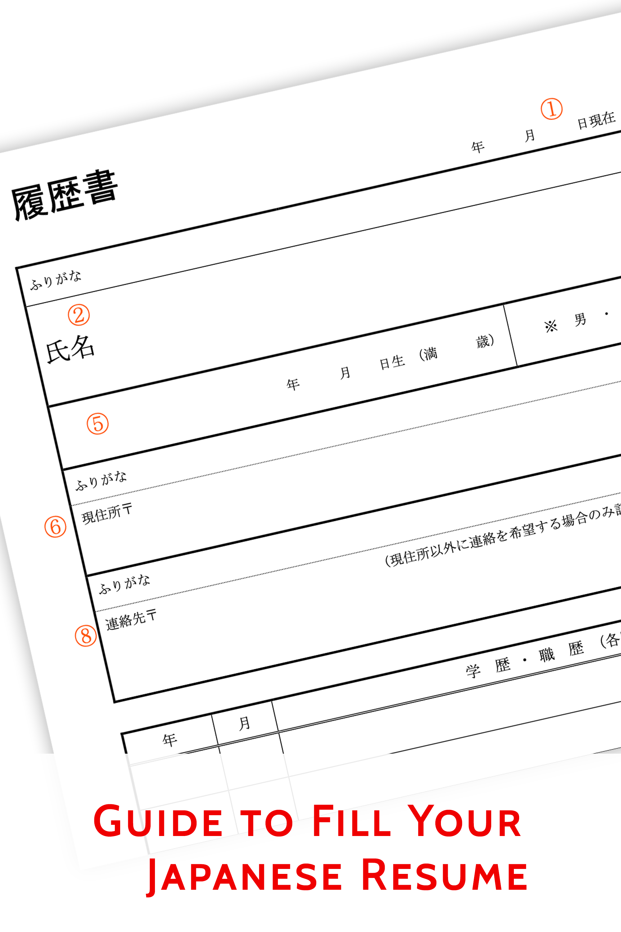 Guide To Fill Your Japanese Cv With Downloadable Template Resume Work In Japan Downloadable Resume Template