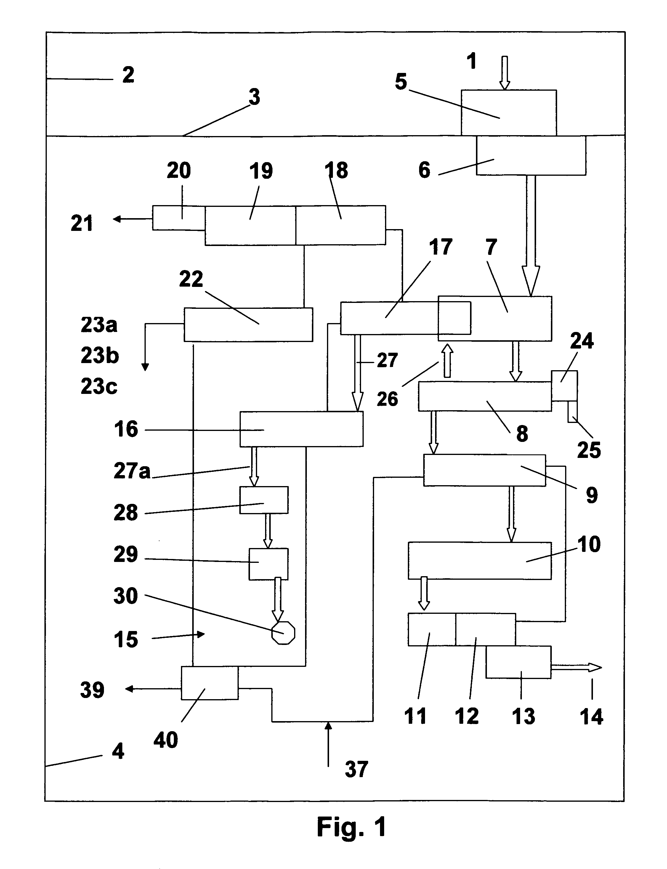 WO2012095119A2 METHOD AND SYSTEM FOR THE RECOVERY OF ENERGY FROM BIOMASS AND COMBUSTIBLE WASTE