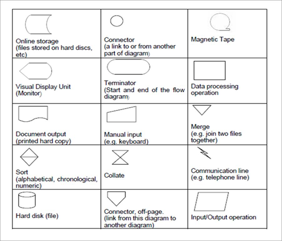 Diagram Of Symbols On Keyboard Circuit Wiring And Diagram Hub
