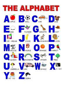 The Alphabet El Alfabeto En Ingles Cada Letra Con Una Imagen Y