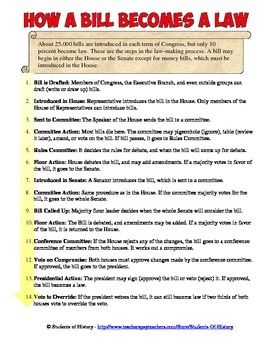 how a bill becomes a law worksheet tpt social studies lessons pinterest presidential veto step guide and worksheets - How A Bill Becomes A Law Worksheet