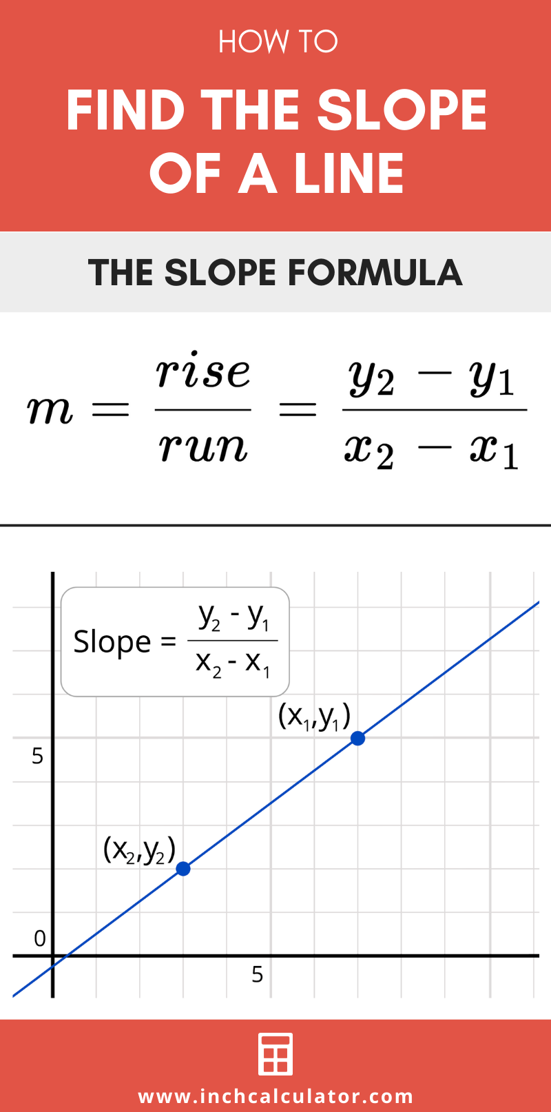Slope Calculator Find The Slope Of A Line Inch Calculator Math Answers Math Formula Chart Learning Mathematics [ 1614 x 800 Pixel ]