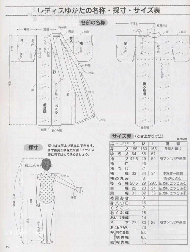 Kimono pattern | Japan | Pinterest | Fasching 2017, Rüstungen und ...