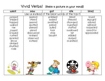 Vivid Verbs Chart With Images Vivid Verbs Verb Chart Verb