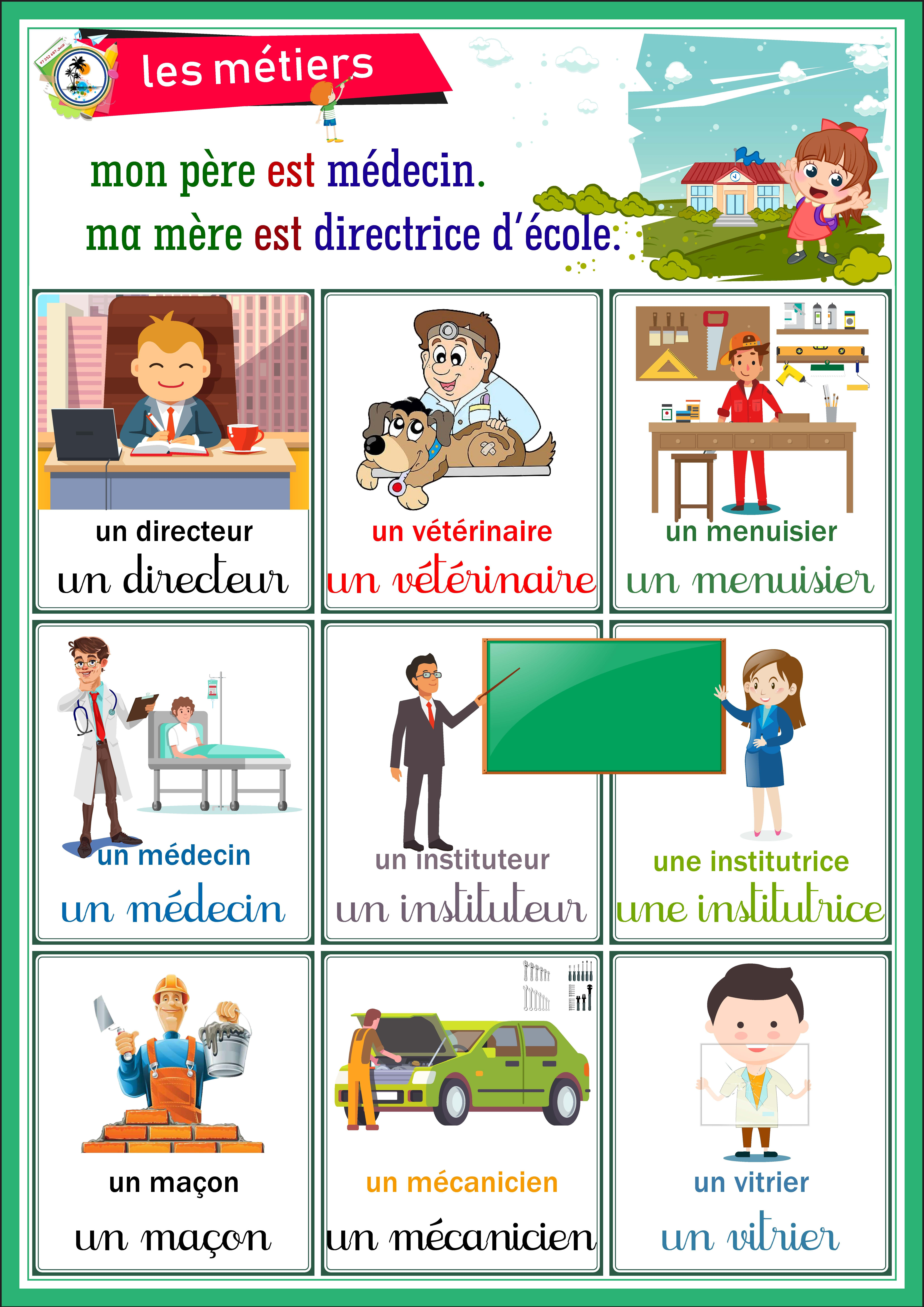 Des Metiers French Education Learn French Education