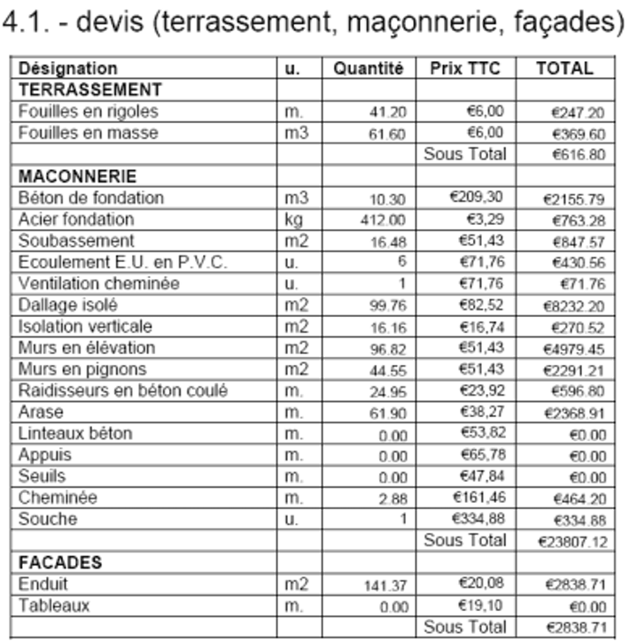 Devis Construction Maison Algerie Differentiated Spelling Spelling Lists Spelling Program