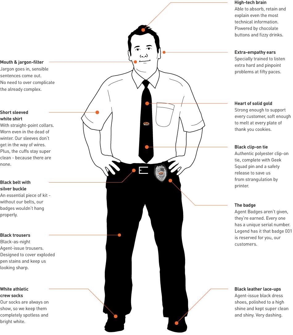 what makes a geek squad agent  that crisp white shirt