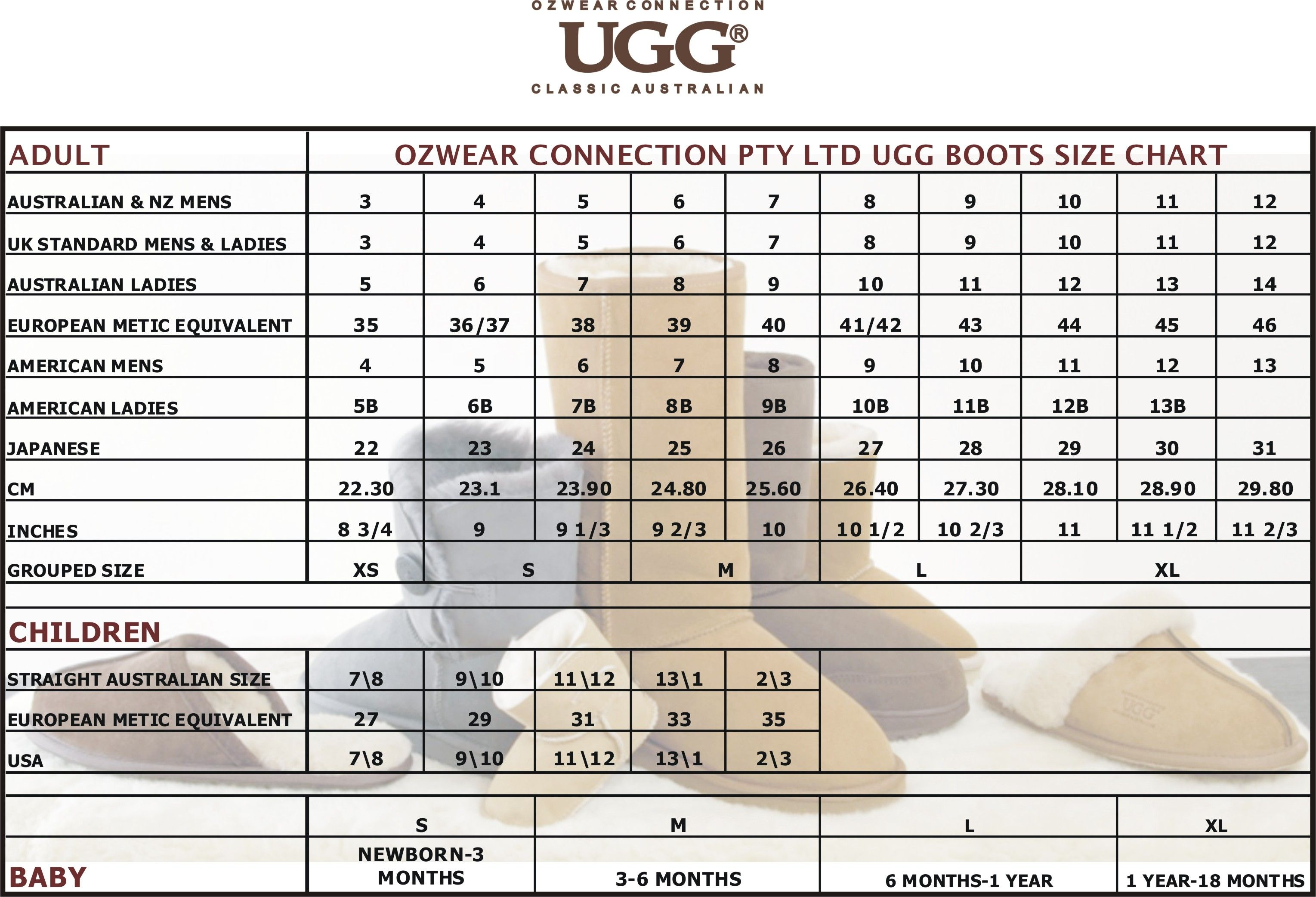 Cheap uggs,Ugg boots outlet Wholesale