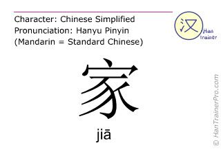 Jia In Simplified Characters 家 With Pronunciation In Mandarin