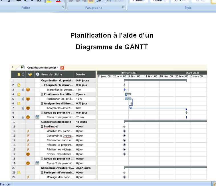 Cours planification avec diagramme de gantt cours de genie civil cours planification avec diagramme de gantt ccuart Choice Image