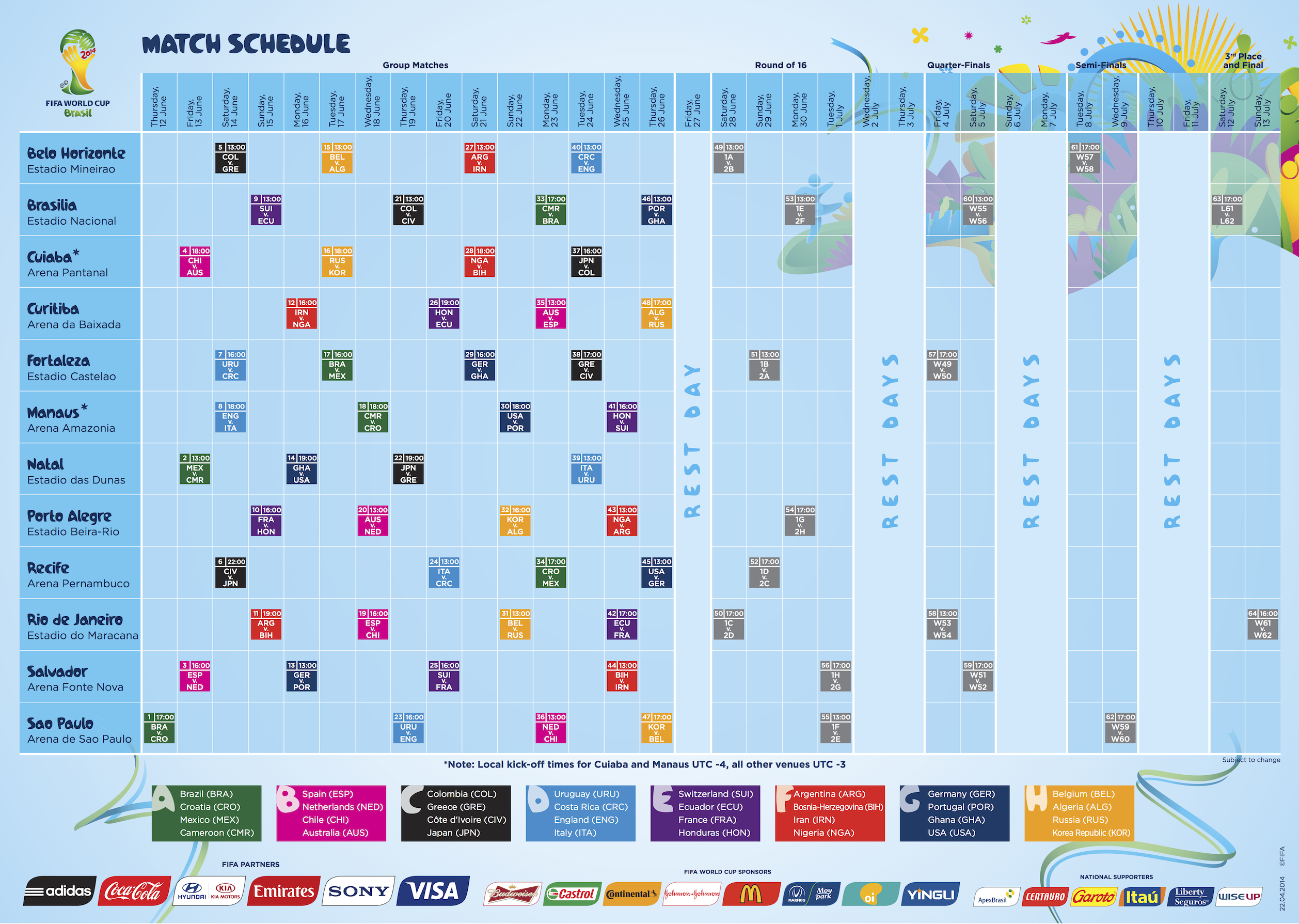 Pin By Rolf Neumann On Istats Infographics World Cup 2014 World Cup Schedule Fifa 2014 World Cup