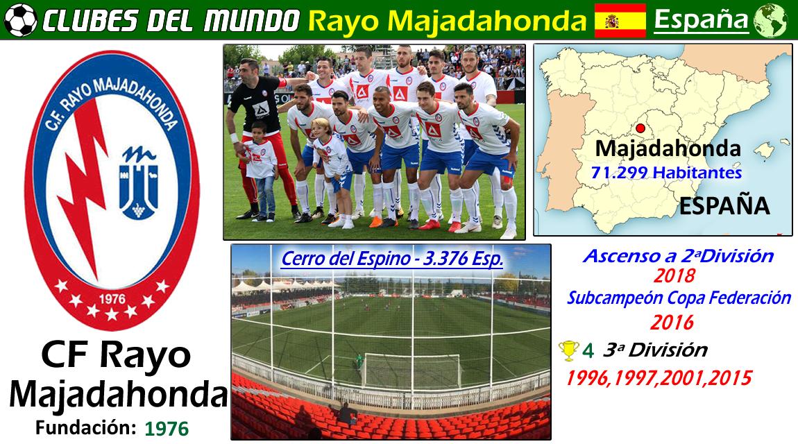 Pin En España Clubes De Fútbol Spain Football Teams